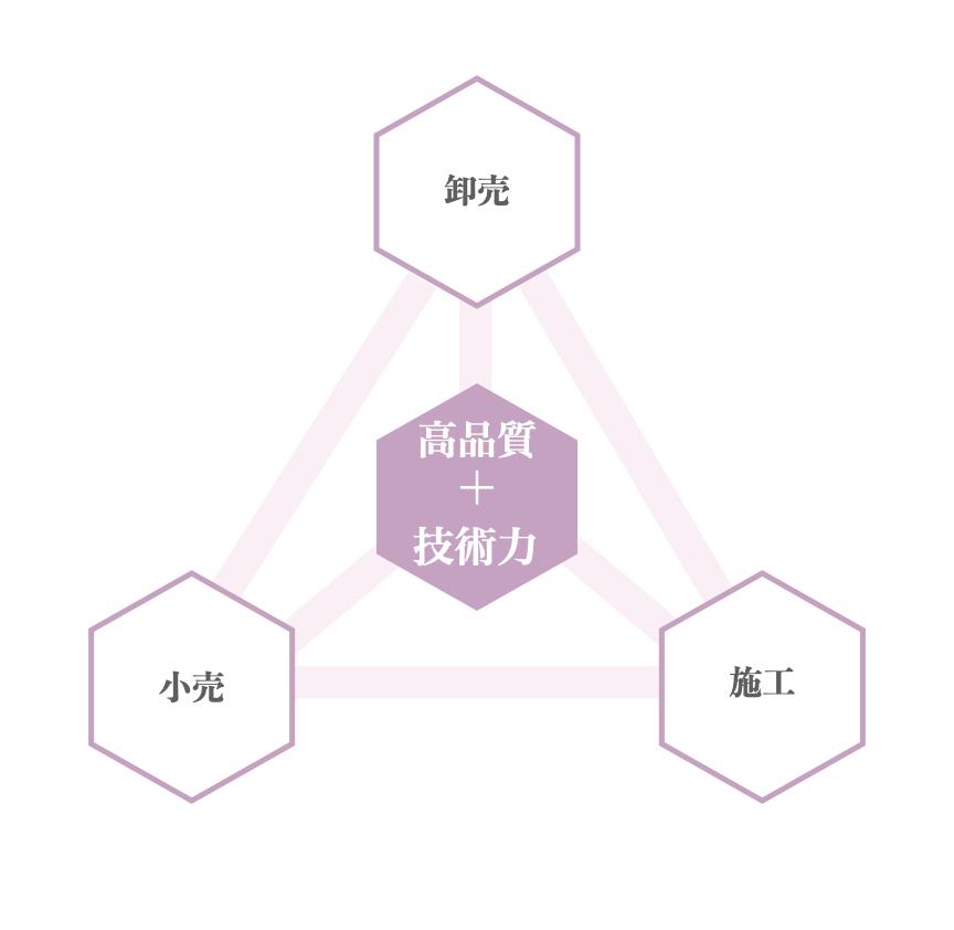 事業紹介イメージ